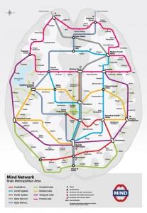 χάρτης εγκέφαλος μετρό